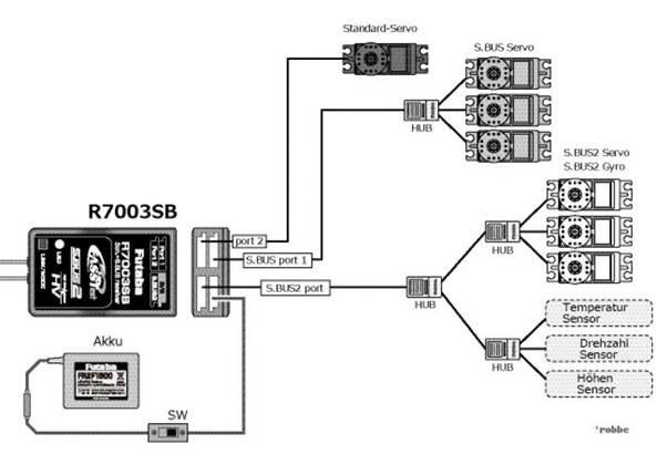 wireless receiver wiring diagram meyer futaba r7003sb fasstest 2.4ghz bidirectional receiver (s ... #8