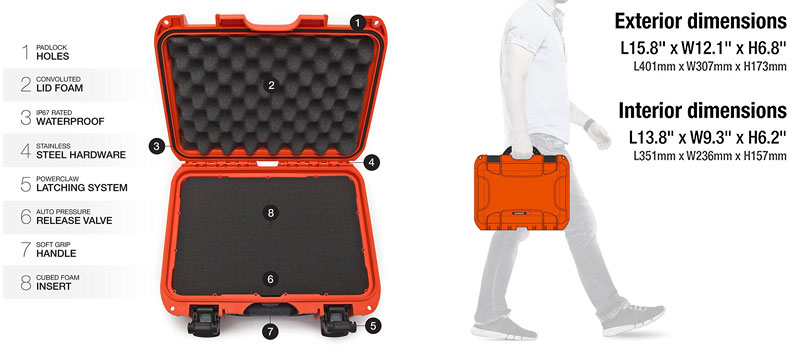 Transmitter Hard Case Water, Dust, Crash Proof (Type 15) Red